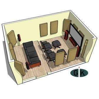 Gik Acoustics Room Kit Package 2 Gik Acoustics