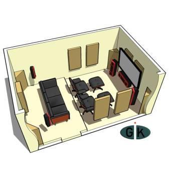 Gik Acoustics Room Kit Package 4 Gik Acoustics