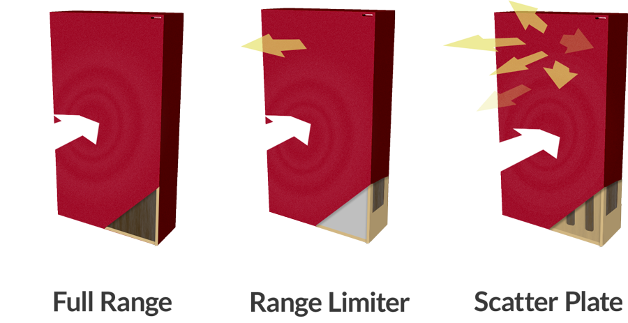 Bass Traps Flexrange Options Full Range Range Limiter and Scatter Plate